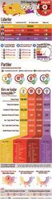 Seçmenin nabzı seçim infografiğinde!