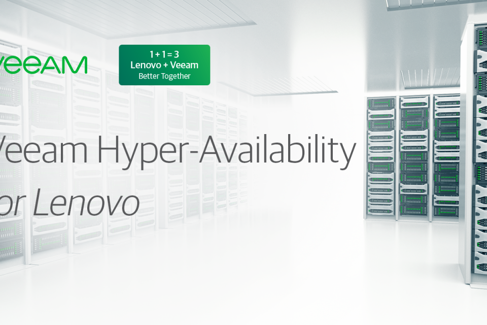 veeam hyper availability