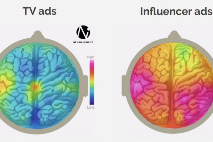 Reklamı influencer'a yaptırınız!