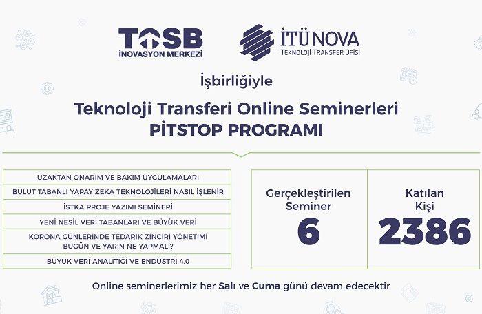 TOSB İnovasyon Merkezi ve İTÜNOVA TTO iş birliği ile düzenlenen pitstop programına yoğun ilgi!