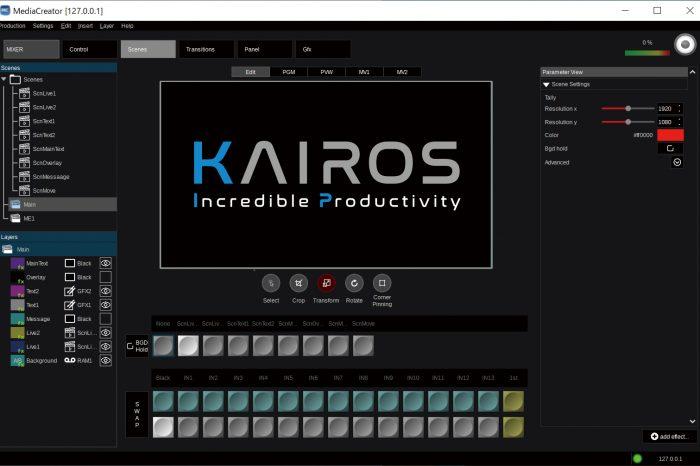Panasonic, KAIROS'u tanıttı