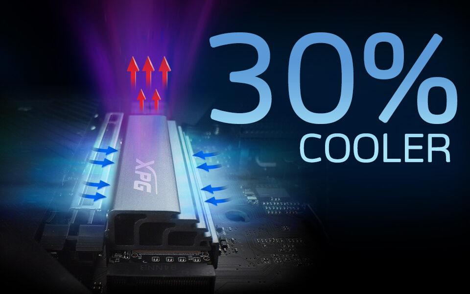 XPG'nin En Hızlı SSD'si GAMMIX S70 Satışa Çıktı!