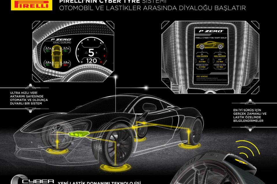 Pirelli Mclaren Artura İçin Sensörlerle Donatılmış Akıllı Lastikleri İlk Defa Standart Olarak Sunuyor