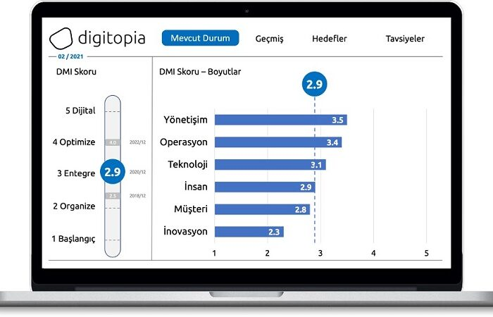 Digitopia receives its first investment to become a world standard